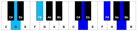 Keys Lesson - Diagram 2